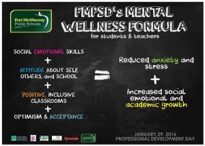 Jan 11 Mental Wellness Formula Draft 4